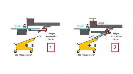 Peigne soutien de tôles arrière pour cisaille CGM1050 - Detail2