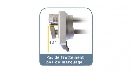 Plieuse à main simple colonne, 4 rouleaux de guidage - 100 mm - schema galet