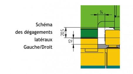 Dégagements latéraux FR