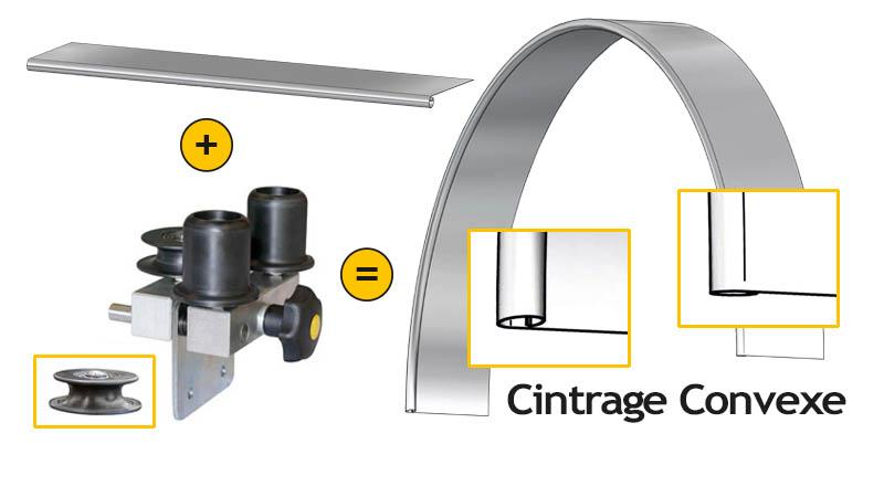 Cintreuse manuelle à boudin CMB-ET - Schémas Cintrage Convexe