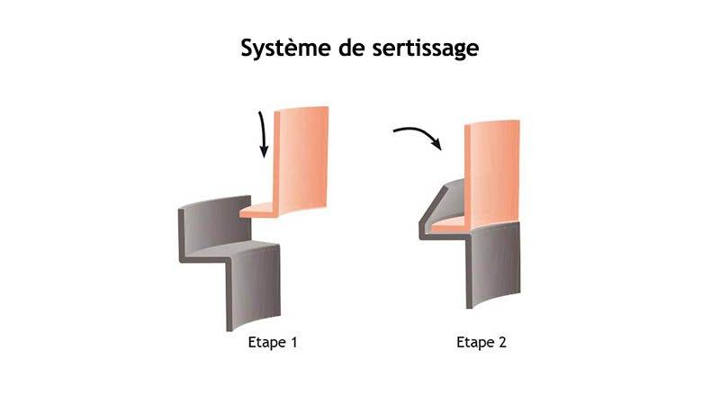 Machine à border et sertir les segments de coude Ø maxi 1250x1,2 mm - Schema syst sertissage
