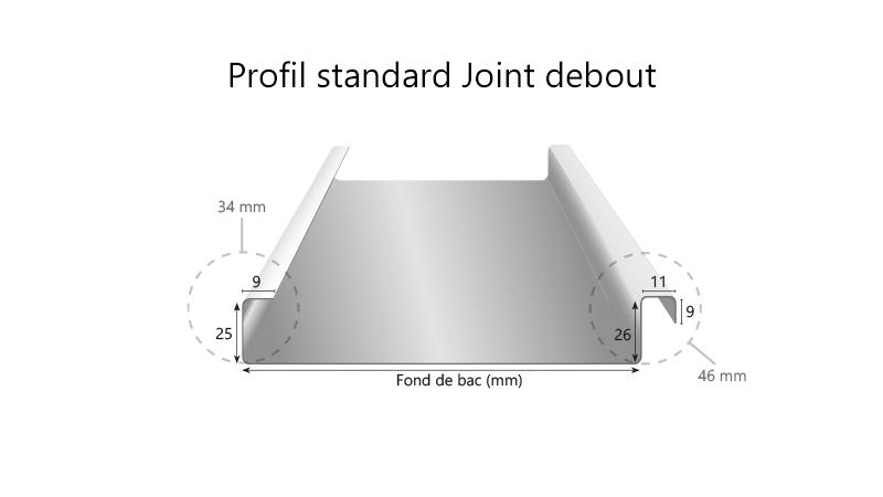 Profileuse électrique légère pour joint debout - realisation1