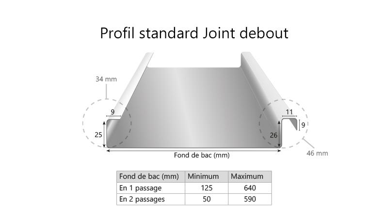 Profileuse ultra-légère ,joint debout,démontable. - Realisation1